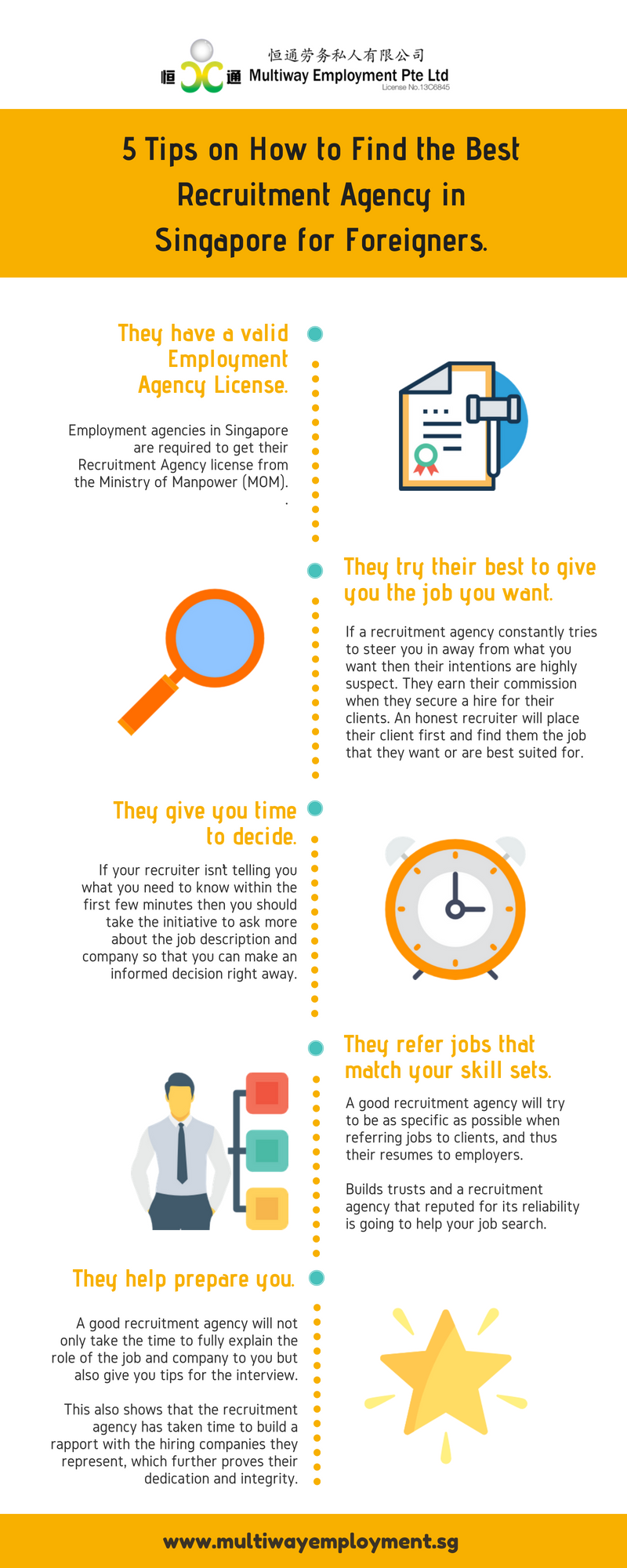 5 Tips on How to Find the Best Recruitment Agency in Singapore for Foreigners. | Infographics